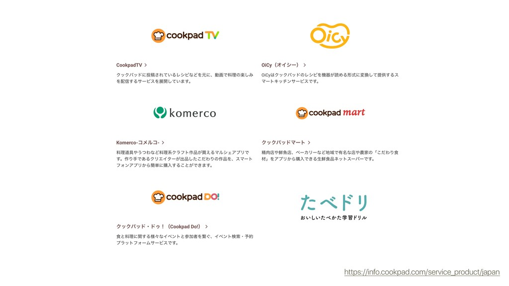 https://info.cookpad.com/service_product/japan