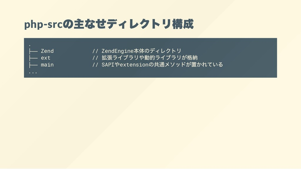 php-src の主なせディレクトリ構成 . ├── Zend // ZendEngine 本...