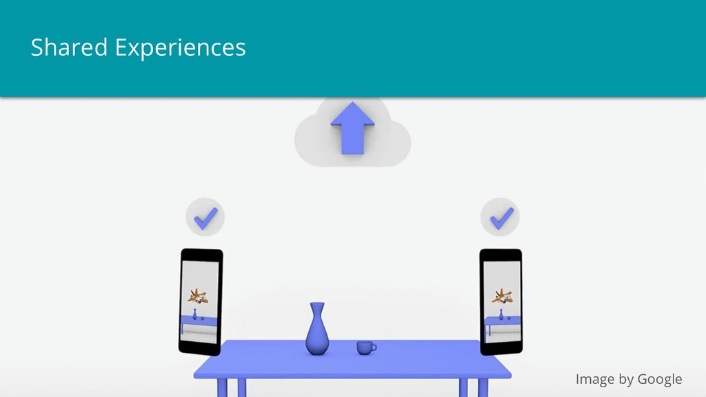Shared Experiences Image by Google