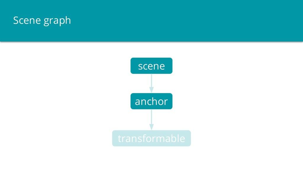 Scene graph scene anchor transformable