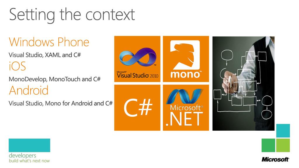 Windows Phone iOS Android
