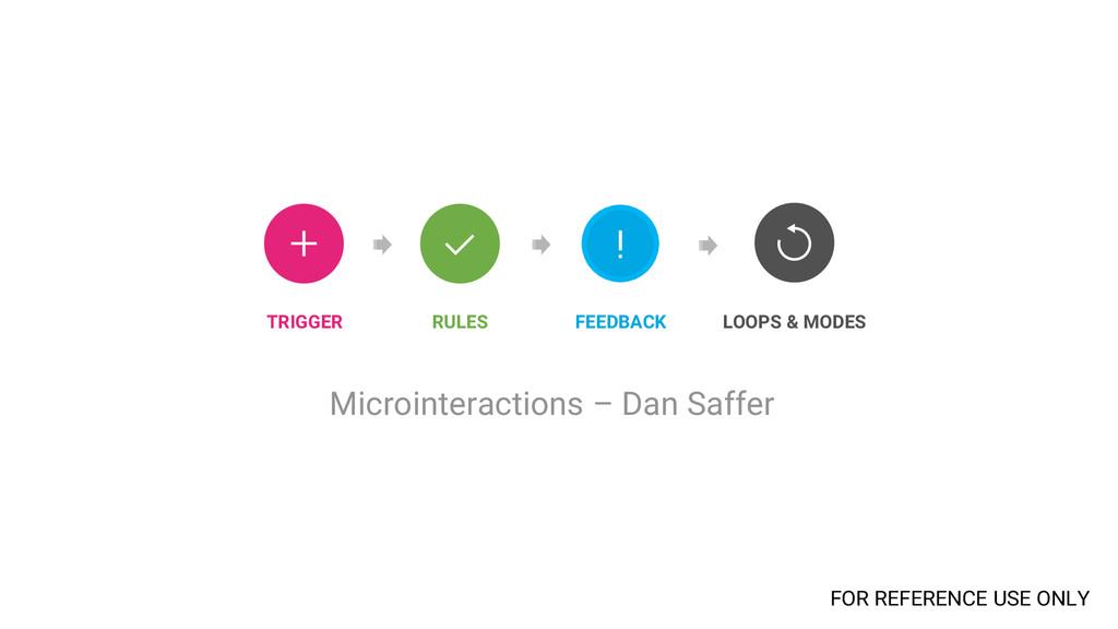 Microinteractions – Dan Saffer TRIGGER RULES FE...