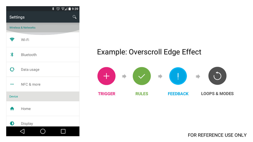 Example: Overscroll Edge Effect TRIGGER RULES F...