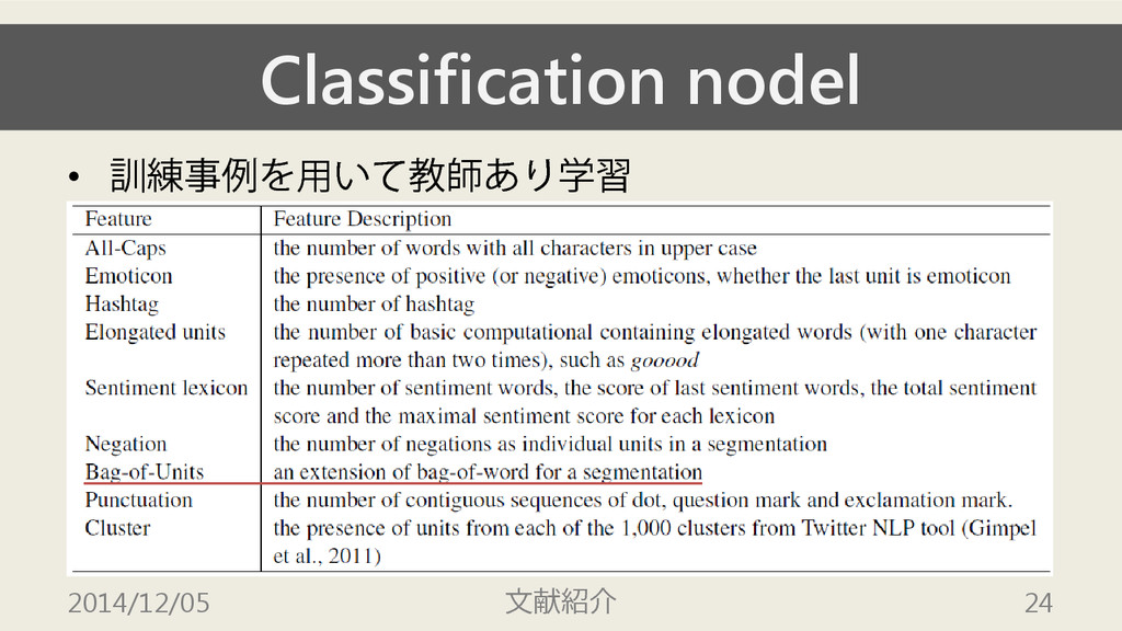 Classification nodel • 訓練事例を用いて教師あり学習 2014/12/0...