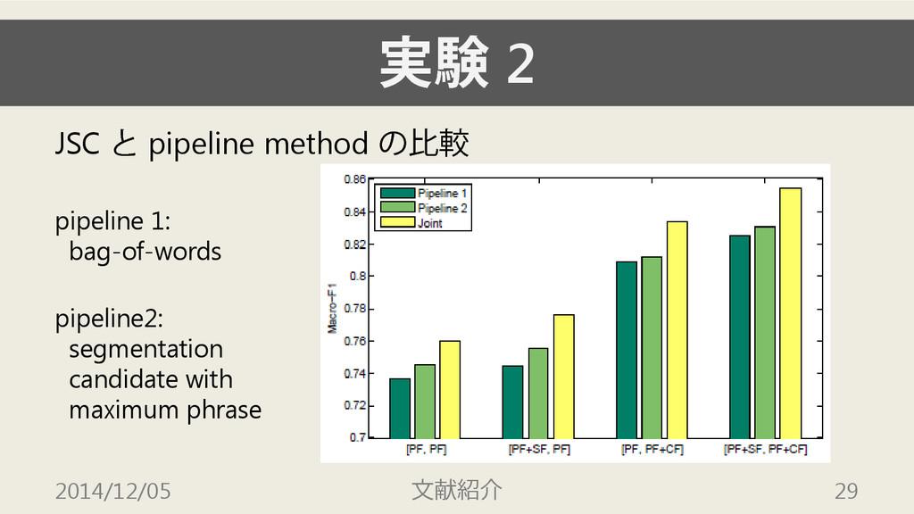 実験 2 JSC と pipeline method の比較 pipeline 1: bag-...