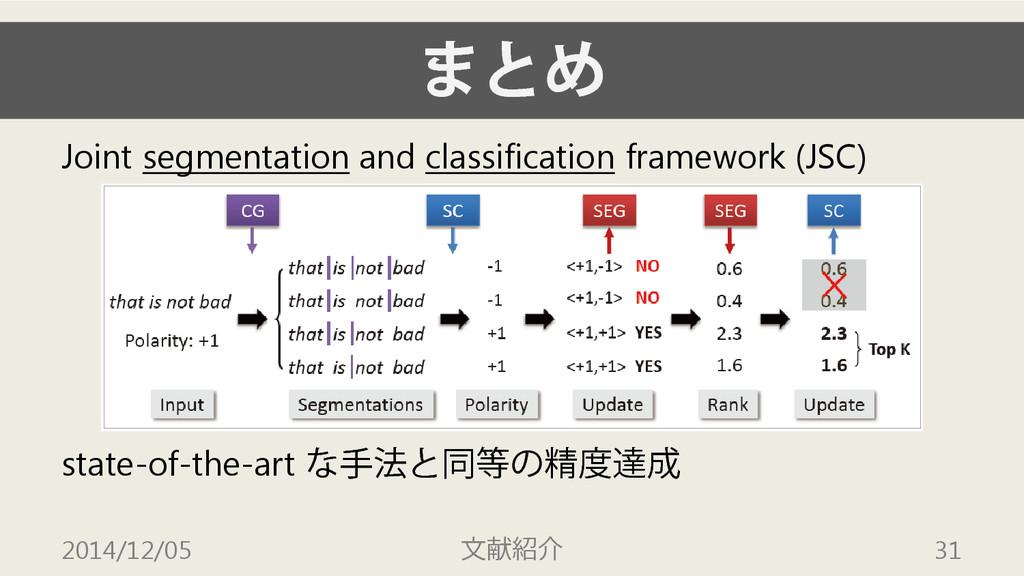 まとめ Joint segmentation and classification frame...