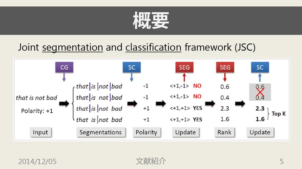 概要 Joint segmentation and classification framew...