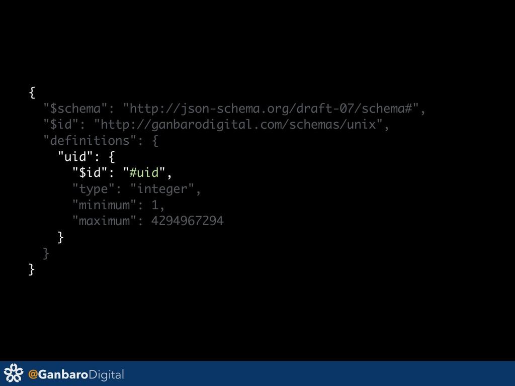 """@GanbaroDigital { """"$schema"""": """"http://json-schem..."""