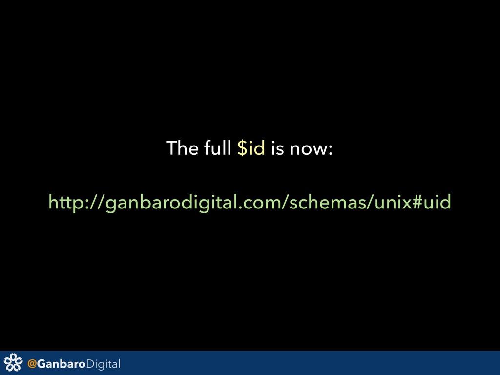 @GanbaroDigital The full $id is now: http://gan...