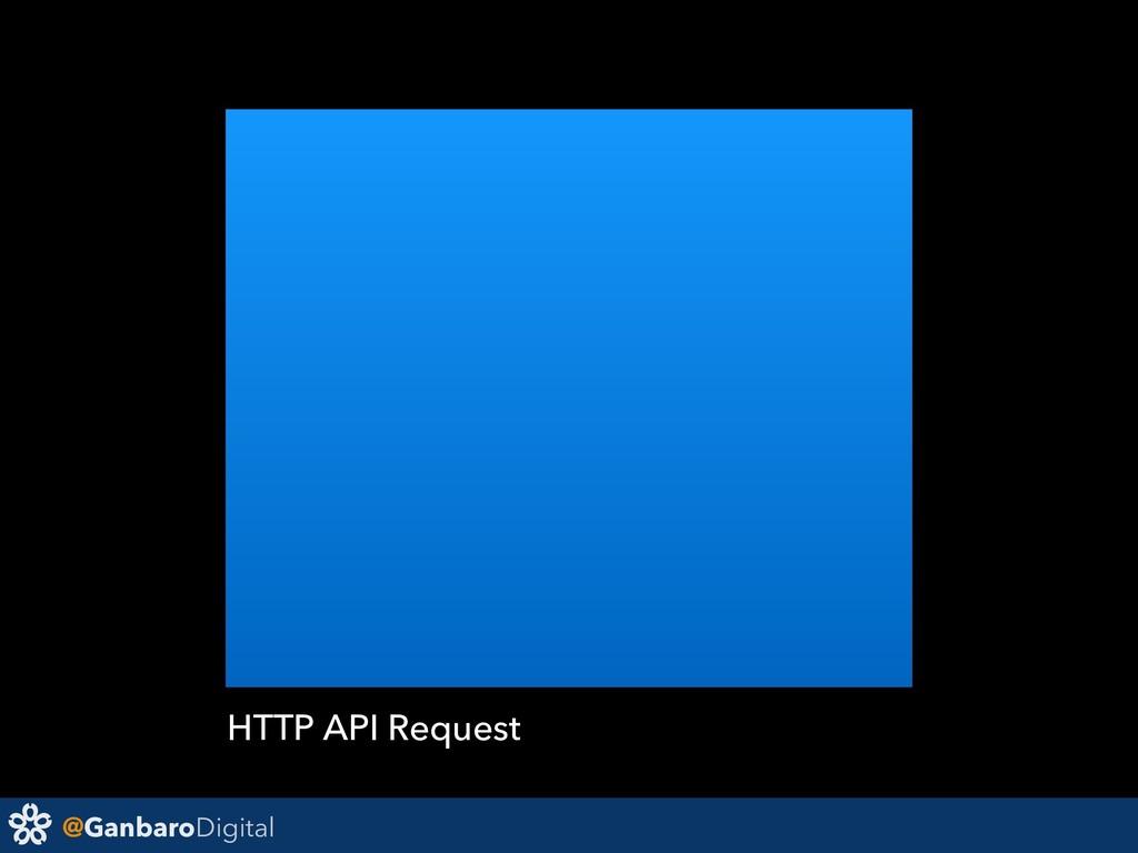@GanbaroDigital HTTP API Request
