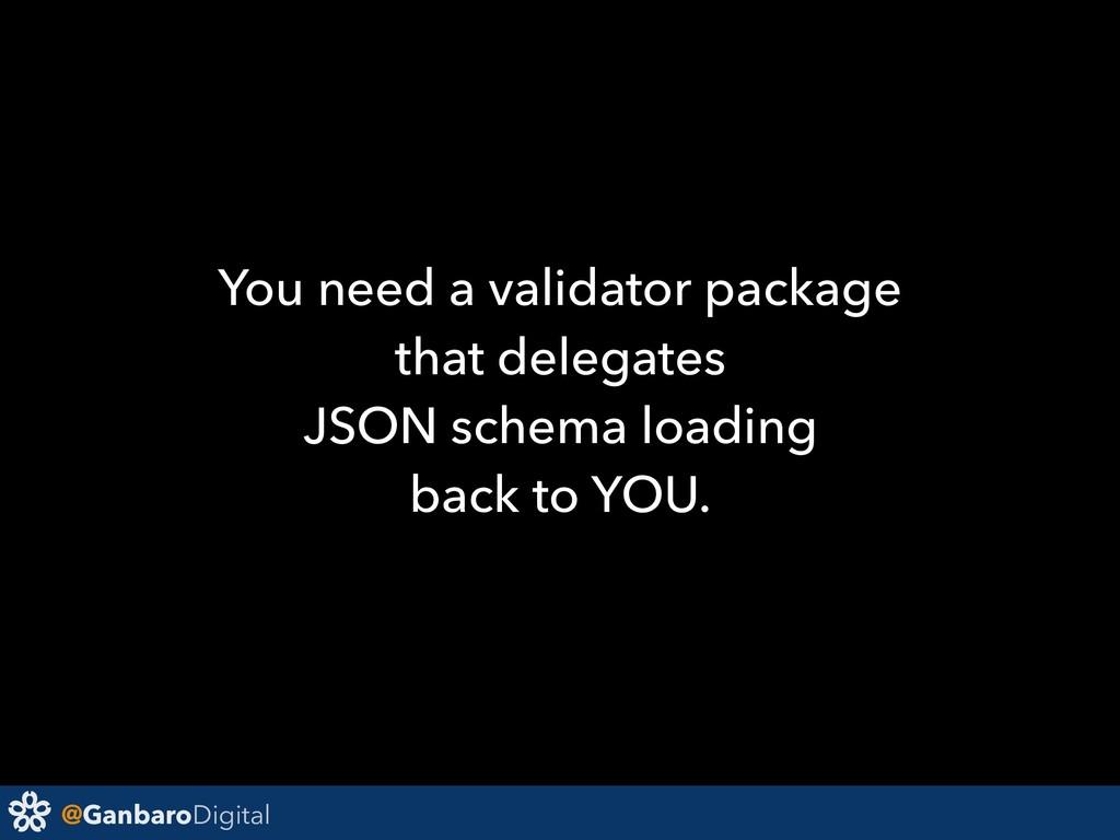 @GanbaroDigital You need a validator package th...