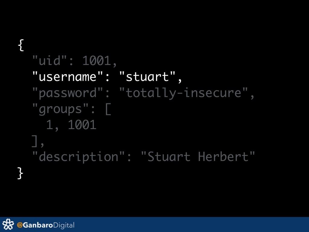 "@GanbaroDigital { ""uid"": 1001, ""username"": ""stu..."