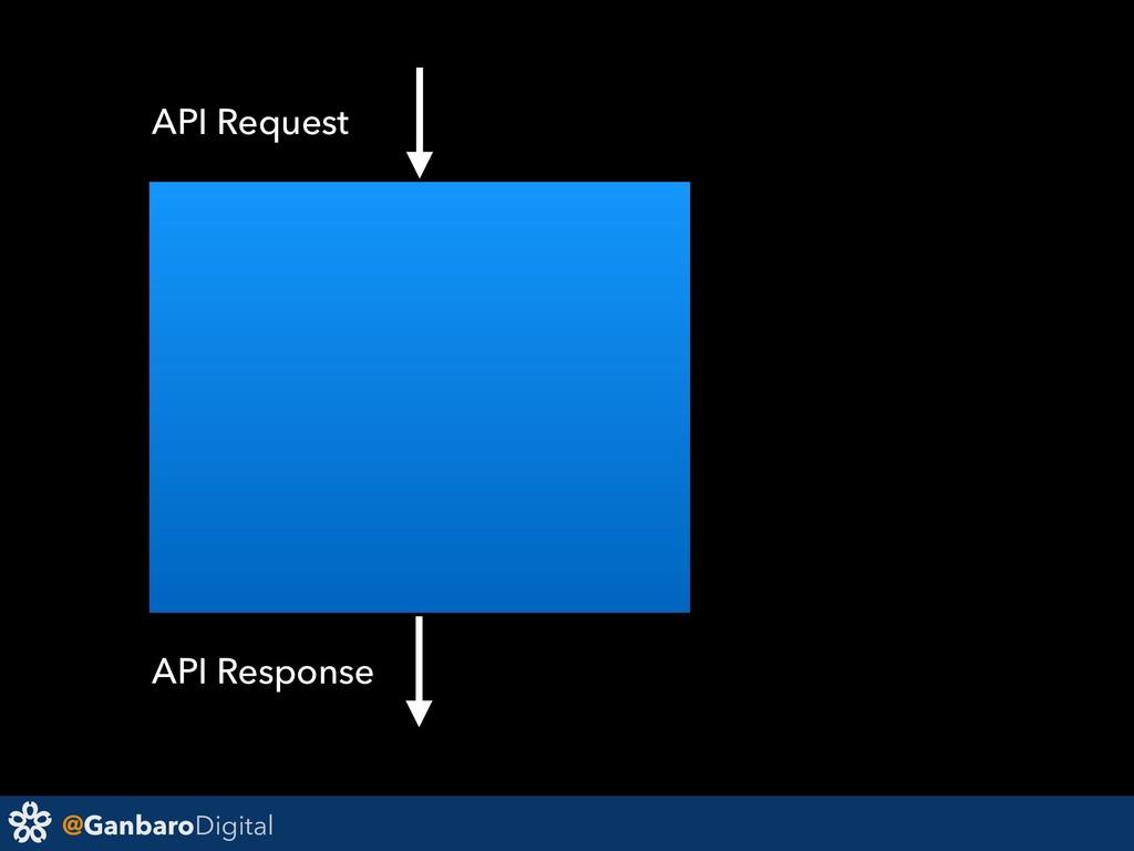 @GanbaroDigital API Request API Response