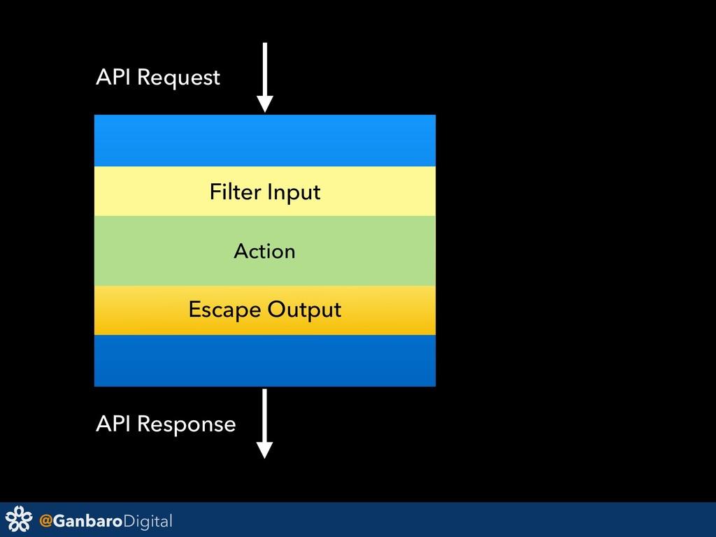 @GanbaroDigital Action Filter Input Escape Outp...