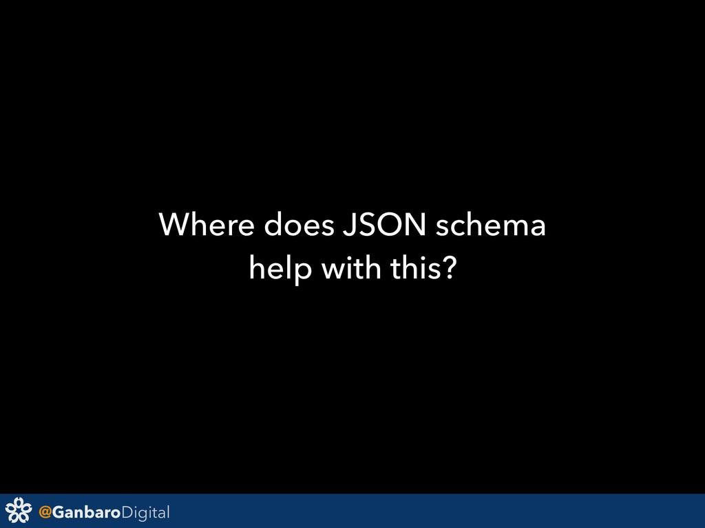@GanbaroDigital Where does JSON schema help wit...