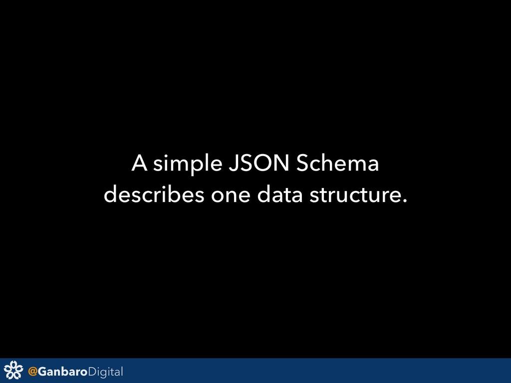 @GanbaroDigital A simple JSON Schema describes ...