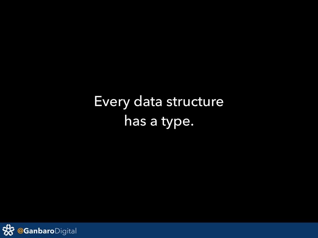 @GanbaroDigital Every data structure has a type.