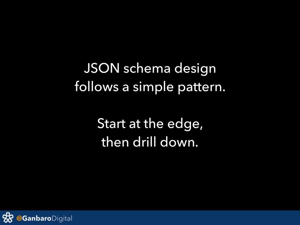 @GanbaroDigital JSON schema design follows a si...