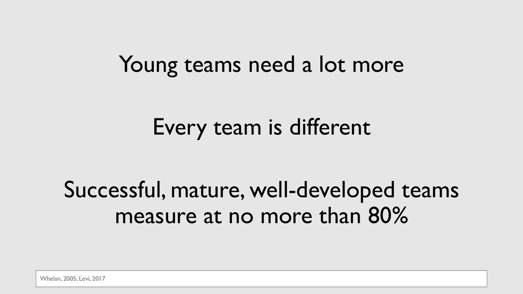 Young teams need a lot more Every team is diffe...