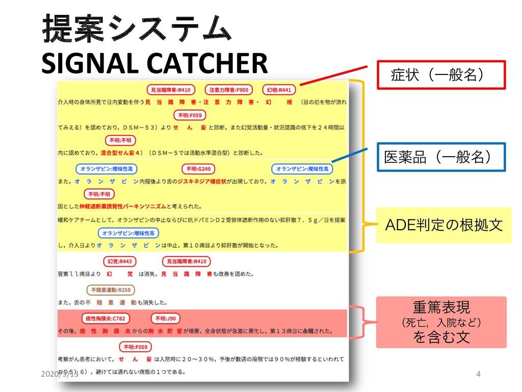 """2020/3/13 4 提案システム SIGNAL CATCHER """"%&ఆͷࠜڌจ ॏಞද..."""