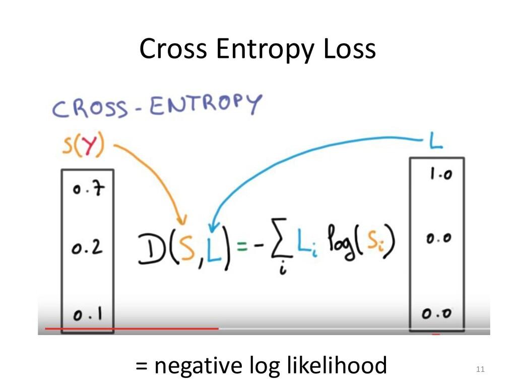 Cross Entropy Loss 11 = negative log likelihood