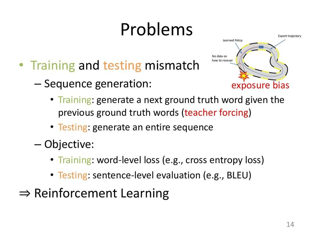 Problems • Training and testing mismatch – Sequ...
