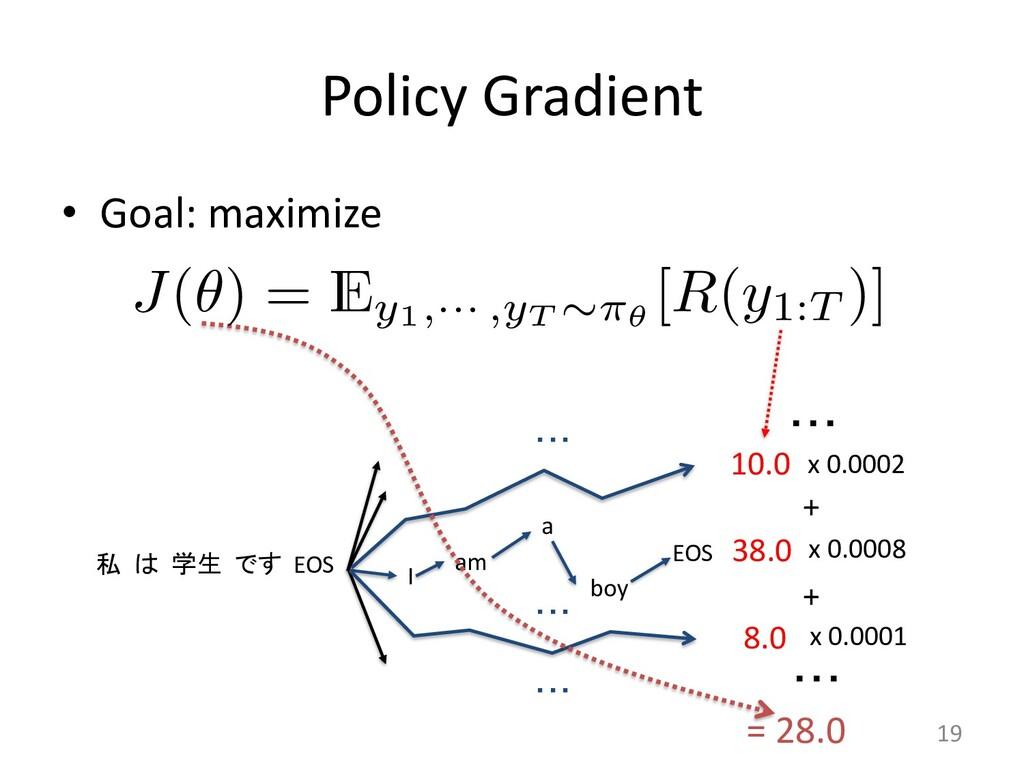 Policy Gradient • Goal: maximize 19 私 は 学生 です E...