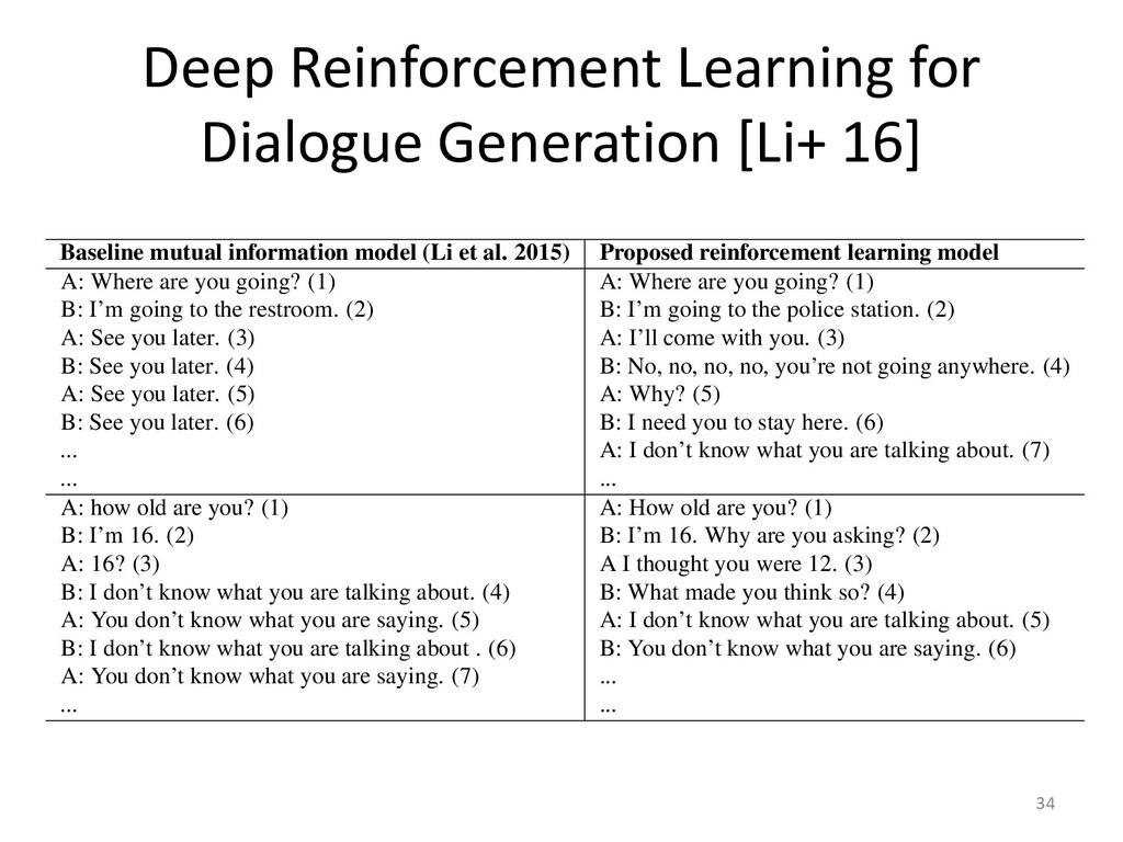 Deep Reinforcement Learning for Dialogue Genera...