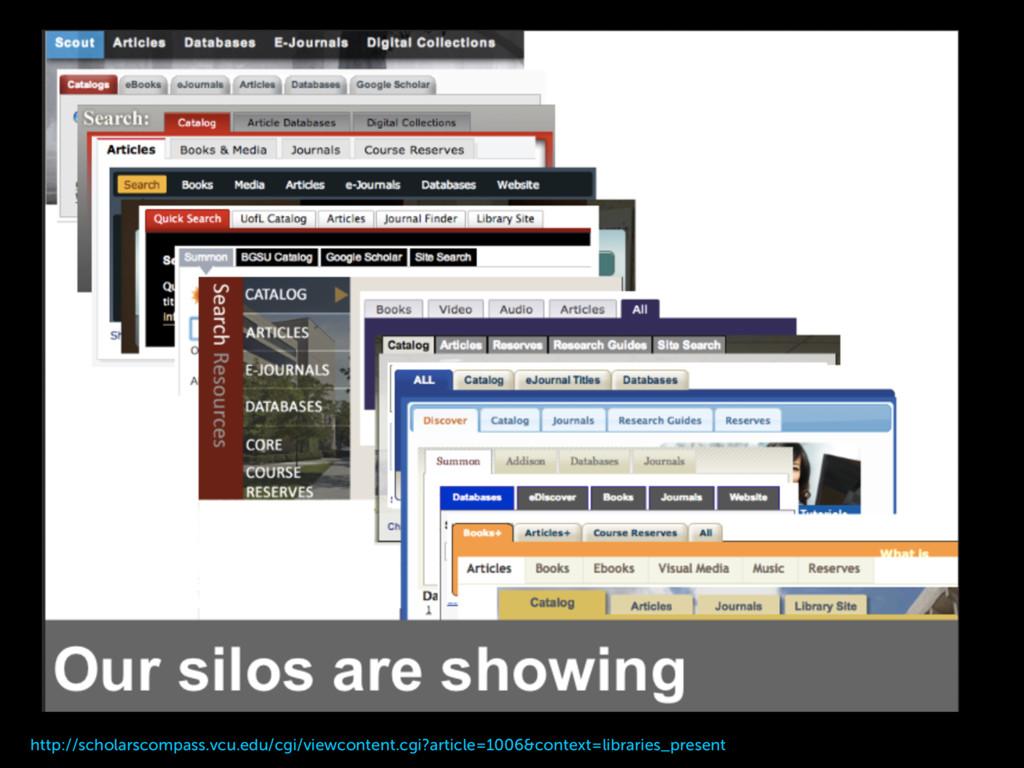 http://scholarscompass.vcu.edu/cgi/viewcontent....