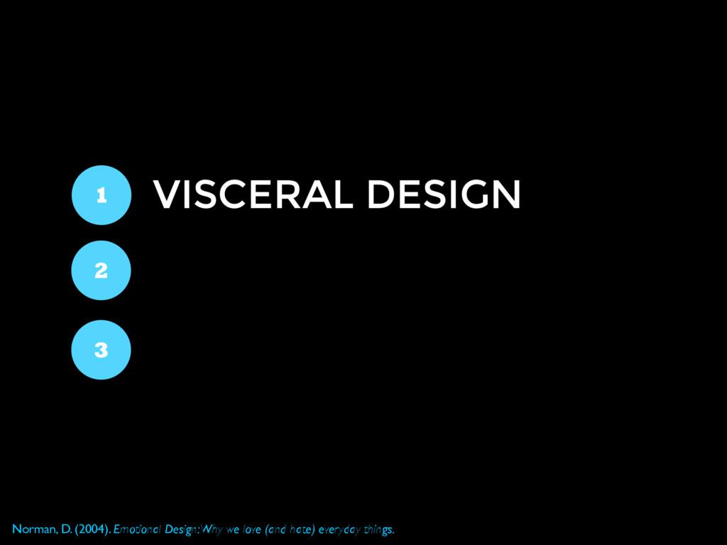 VISCERAL DESIGN 1 2 3 Norman, D. (2004). Emotio...