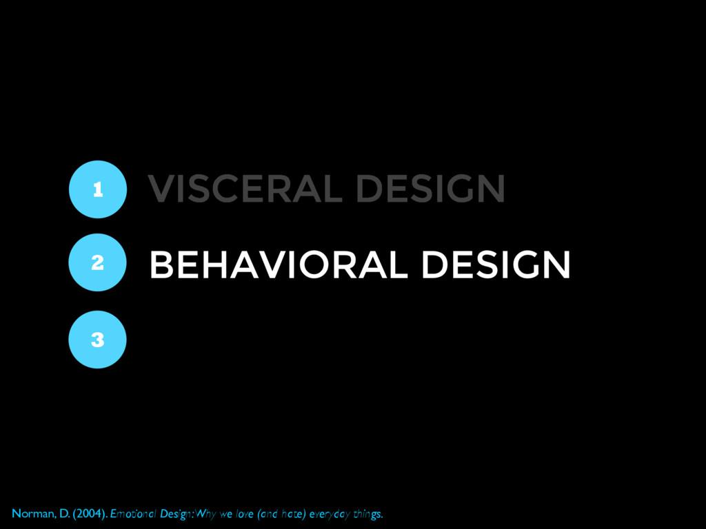 VISCERAL DESIGN 1 2 3 BEHAVIORAL DESIGN Norman,...