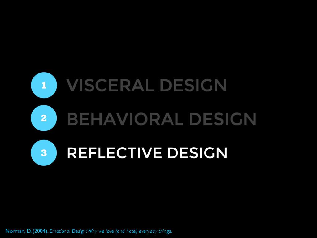 VISCERAL DESIGN 1 2 3 REFLECTIVE DESIGN BEHAVIO...