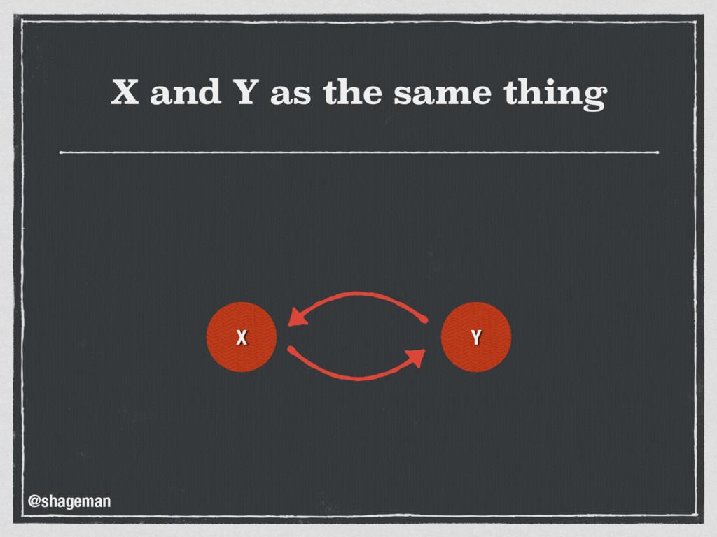 X and Y as the same thing @shageman Y X