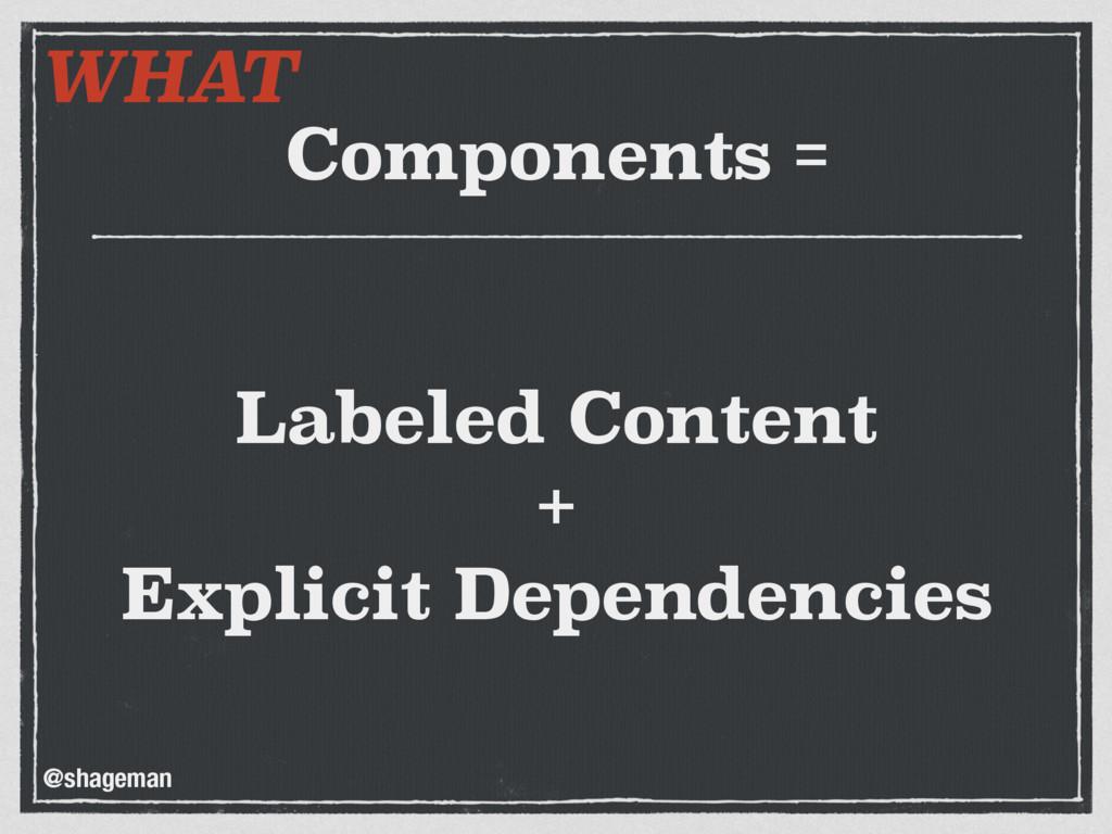 Components = Labeled Content +  Explicit Depen...