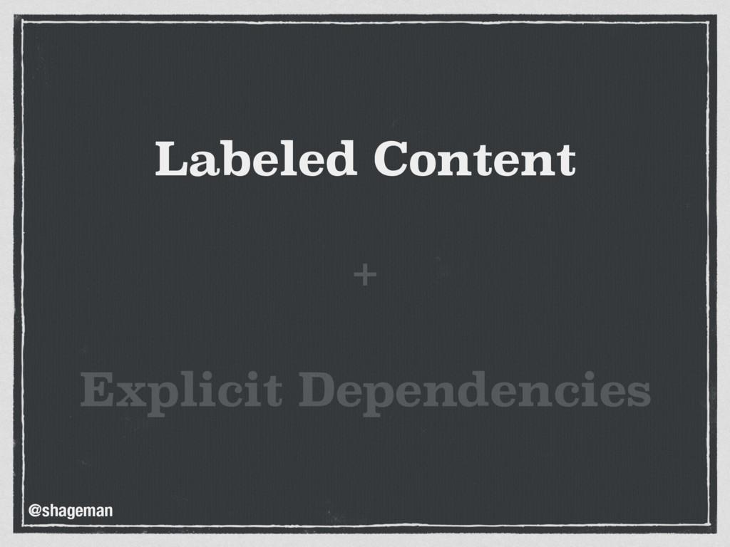 Labeled Content +   Explicit Dependencies @sh...