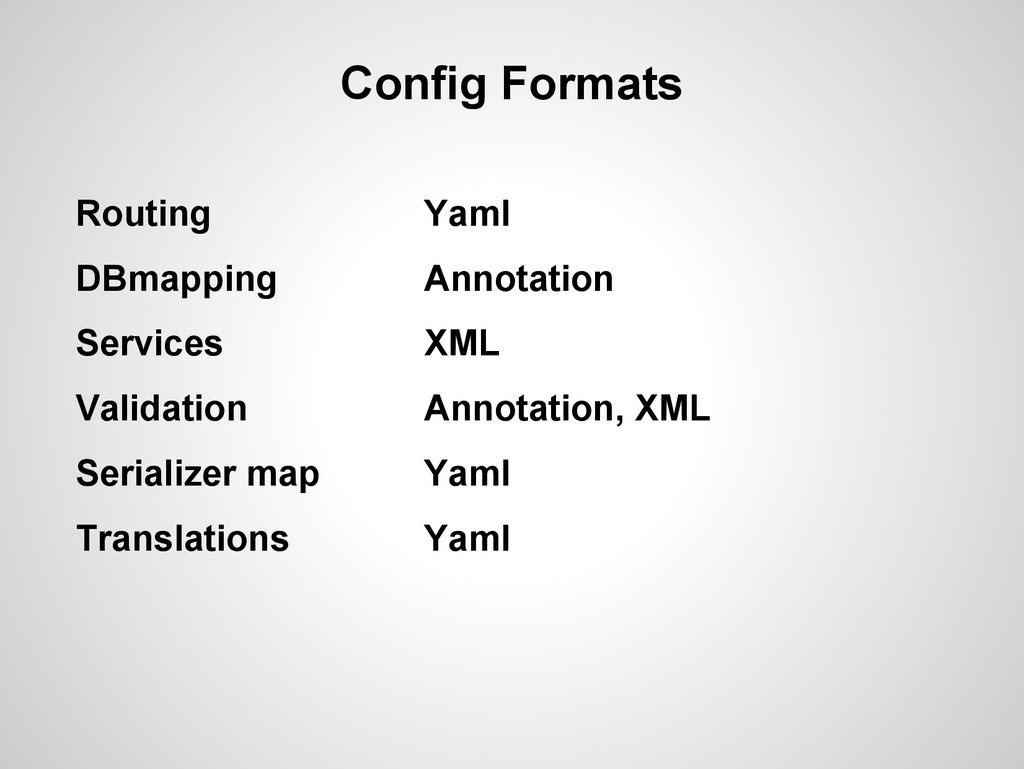 Config Formats Routing DBmapping Services Valid...