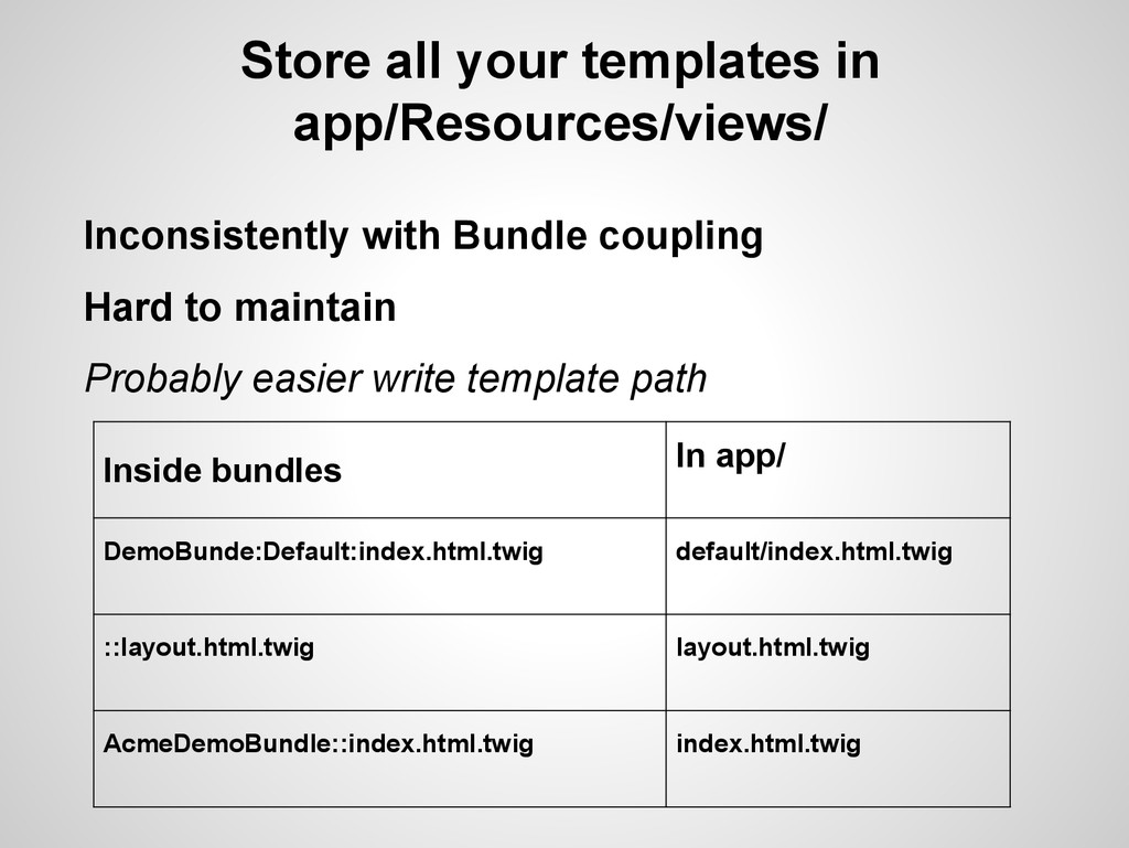 Store all your templates in app/Resources/views...