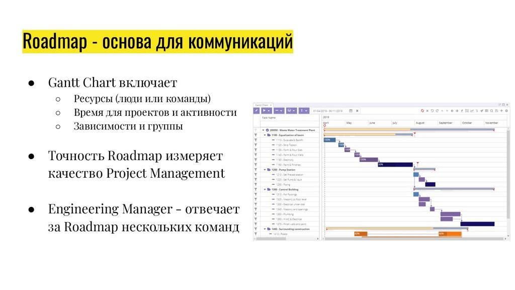 Roadmap - основа для коммуникаций ● Gantt Chart...
