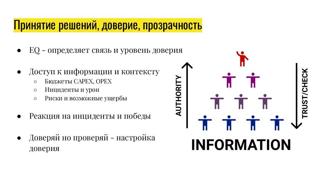 Принятие решений, доверие, прозрачность ● EQ - ...