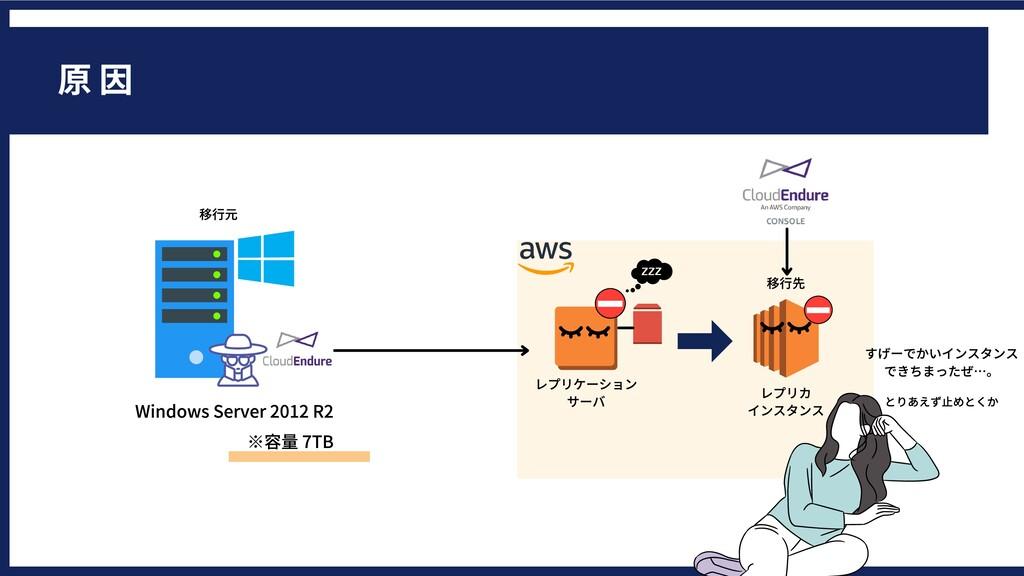 WindowsServer2012R2 ※容量7TB レプリカ インスタンス 原因 レ...