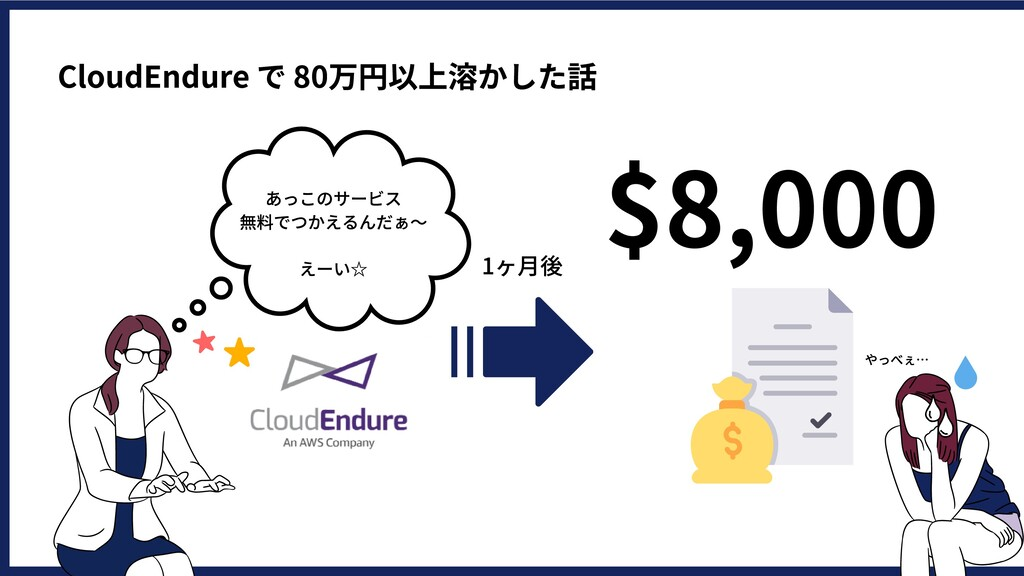 CloudEndureで80万円以上溶かした話 $8,000 あっこのサービス 無料でつか...