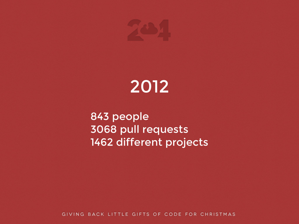 2012 ! 843 people 3068 pull requests 1462 diffe...