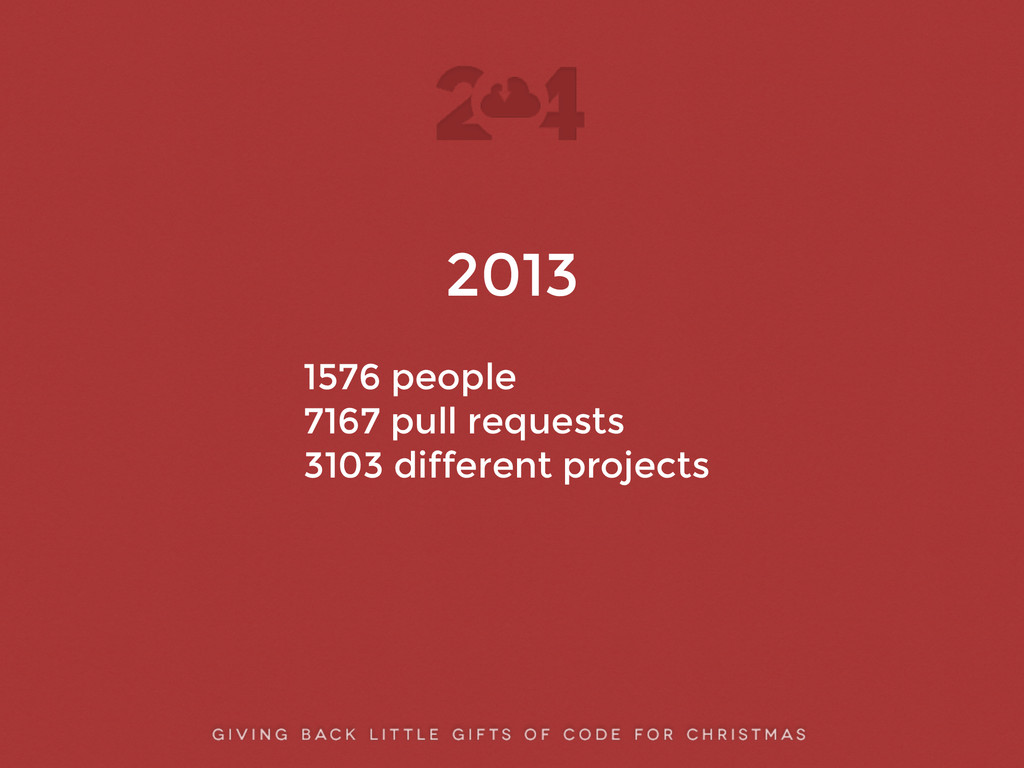 2013 ! 1576 people 7167 pull requests 3103 diff...