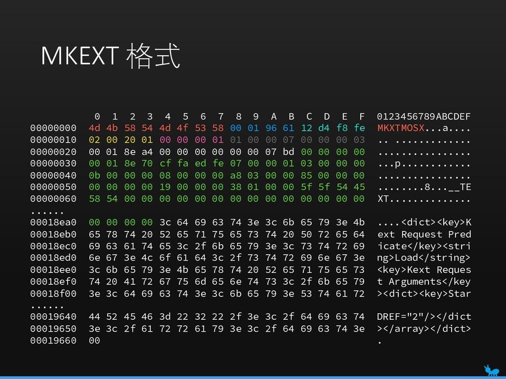 MKEXT 格式 0 1 2 3 4 5 6 7 8 9 A B C D E F 012345...