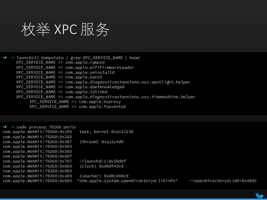 ➜ ~ sudo procexp 70260 ports com.apple.WebKit:7...