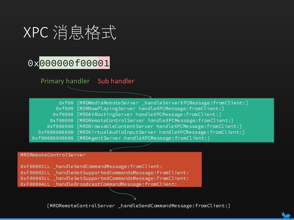 XPC 消息格式 0x000000f00001 Primary handler Sub han...
