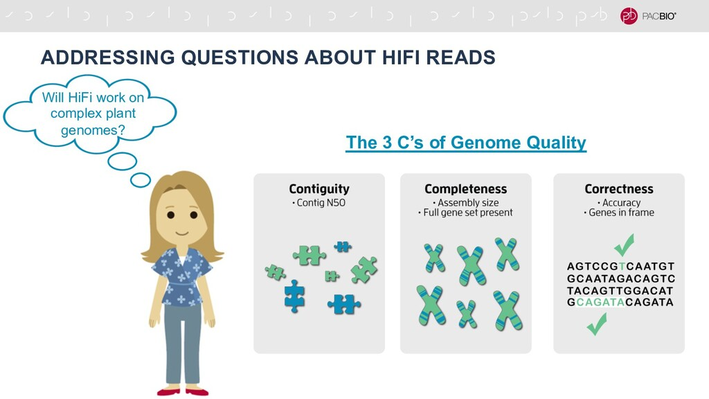 ADDRESSING QUESTIONS ABOUT HIFI READS Will HiFi...