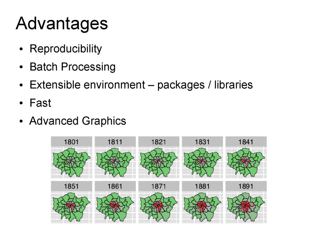Advantages ● Reproducibility ● Batch Processing...