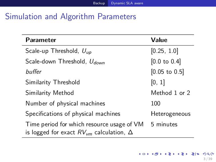 Backup Dynamic SLA aware Simulation and Algorit...