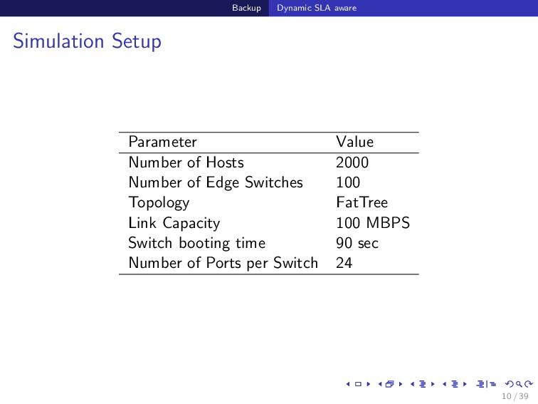 Backup Dynamic SLA aware Simulation Setup Param...